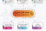 شماره تلفن های ضروری مراکز پاسخگویی در ارتباط با ویروس کرونا